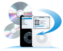 Click to view ImTOO DVD to iPod Suite 5.1.2.1017 screenshot